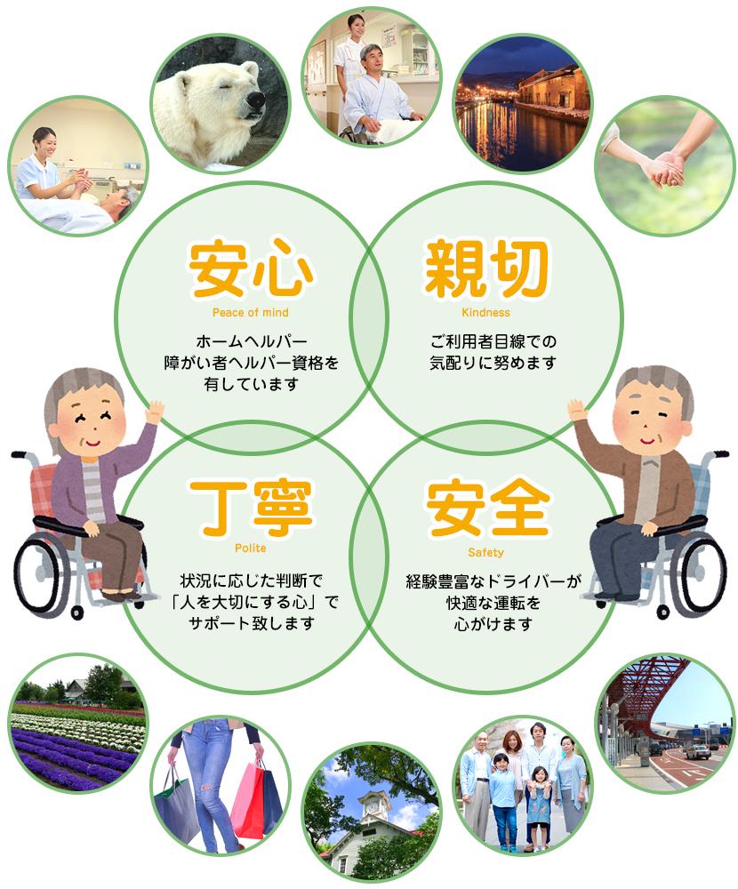 安心・親切・丁寧・安全をモットーに! 札幌の介護タクシーはセントラルにご用命を!